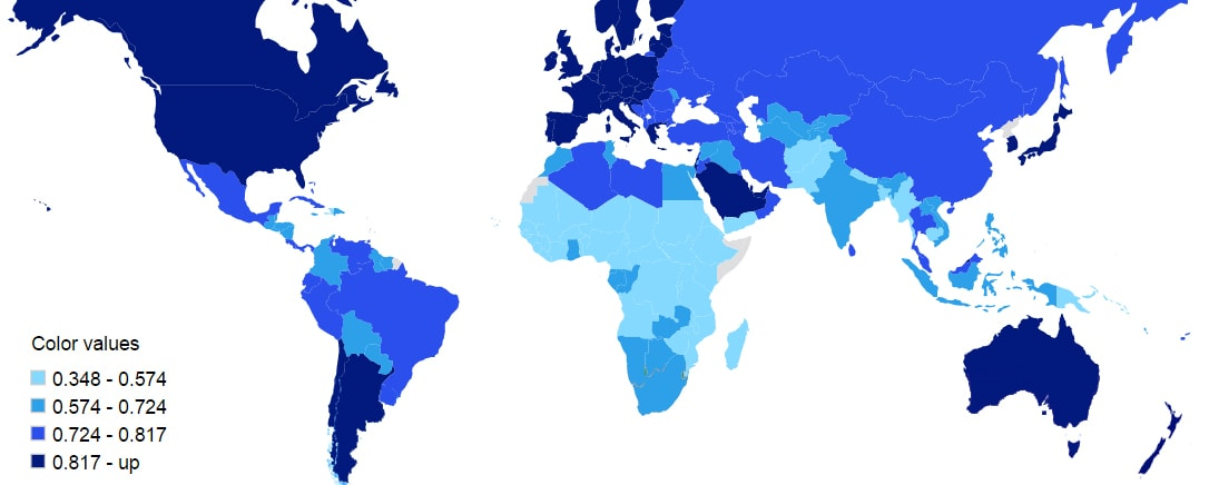standard of living by country